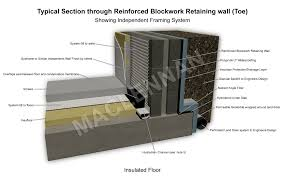 base of blockwork retaining wall showing independent framing system