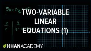 graphing solutions to two variable linear equations example 1 algebra i khan academy you
