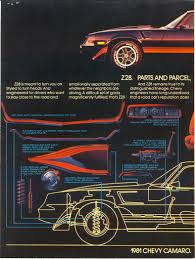 camaro parts and restoration information