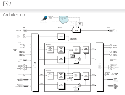 fs fs products video systems view architecture
