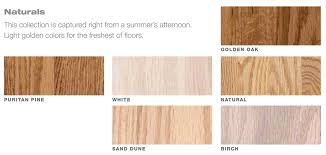 Bona Drifast Hardwood Floor Stain Color Swatch Chart In