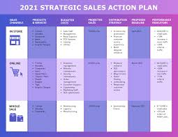 Action Plan Template Vibrant Sales Action Plan Template