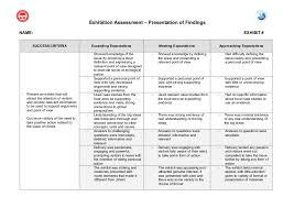 Appendix  d case study rubric ResearchGate