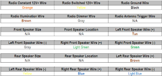 pontiac sunfire stereo wiring color diagram diy enthusiasts wiring 2004 pontiac grand am radio wiring diagram 2001 pontiac sunfire stereo wiring pontiac auto wiring diagrams rh galericanna com 2003 pontiac grand am