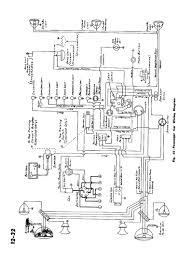 car electrical wiring diagrams tutorial of with free and classic Free Electrical Wiring Diagrams at Free Chevy Wiring Diagrams