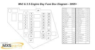 mx5 mk1 fuse box diagram wiring diagram mega mk1 mx5 fuse box layout wiring diagram fascinating mk1 mx5 fuse box layout wiring diagram home
