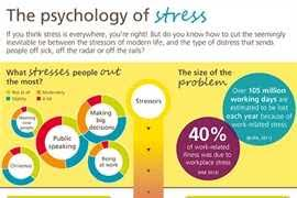 major causes and effects of stress on college students new factors impact stress in college students the northerner