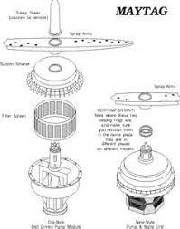 similiar tag washing machine repair diagrams keywords tag washer motor wiring diagram additionally tag dishwasher
