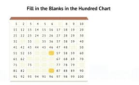 Blank Hundreds Chart 24 Thorough Fill In The Blank Number Chart Worksheets