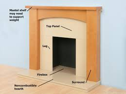 fireplace surround plans kits type normally sold kit form splendid