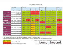 Baby Wrap Comparison Chart Baby Wraps Isara Stretchy Wrapsody Hybrid Breeze