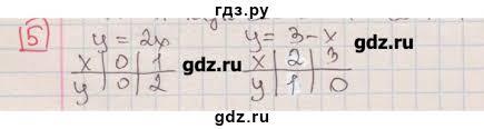 ГДЗ контрольные работы итоговая контрольная работа вариант   вариант 1 5 ГДЗ по алгебре 7 класс Феоктисов Н Е дидактические материалы контрольные работы итоговая