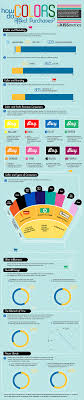 Color For Bedrooms Psychology How Do Colors Affect Purchases Infographic