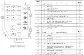 tiguan fuse diagram wiring diagram basic tiguan fuse box layout wiring diagram for you2013 tiguan fuse diagram wiring diagram paper 2015 tiguan
