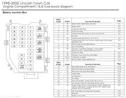 2006 lincoln navigator stereo wiring diagram radio ford expedition 1967 Chevelle Wiper Motor Wiring Diagram at Wiring Diagram 2006 Expedition Engine Bay