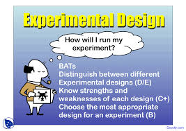 Counterbalance Research Design In Psychology Experimental Design Research Methods In Psychology