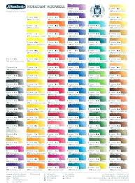Mixing Dye Color Chart Ocsports Co