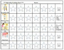 Reward Chart Template Toddler Printable Sticker Children Online Charts Collection