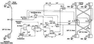 free peterbilt wiring diagram free chevrolet wiring diagram wiring 1999 peterbilt 379 wiring diagram at Free Peterbilt Wiring Diagram