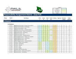 Employee Training Matrix Template Excel Training Matrix Template Excel Gulflifa Co