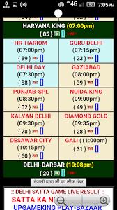 True To Life Satta King Desawar And Gali Chart Satta King In