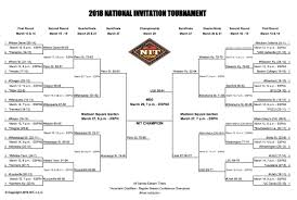 Ncaa Tournament Bracket Scores Bracket Times Scores For 2018 National Invitation Tournament
