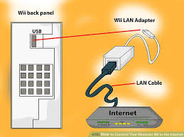 3 ways to connect your nintendo wii to the internet wikihow image titled connect your nintendo wii to the internet step 10
