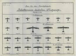 Air Force Aircraft Identification Chart 25 Credible Aircraft Recognition Chart