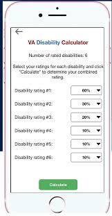 Va Disability Calculator Helps You Va Claims Insider