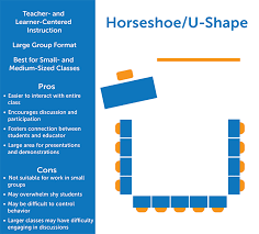 classroom desk arrangements tips for the most effective classroom seating arrangement