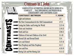 Bible Charts Contrasts In 1 John Bible Study Notebook Bible Teachings