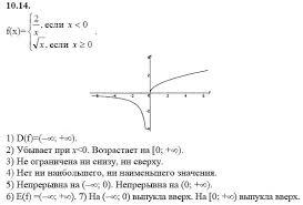 ГДЗ по алгебре класс Мордкович А Г упражнение