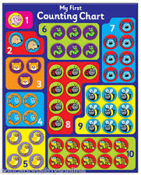 Details About Indigo Magnetic My First Counting Chart Maths New