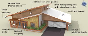 passive house plans. Figure Example House Employs Many Passive Solar Design Plans N