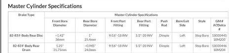 Master Cylinder Upgrade Third Generation F Body Message Boards