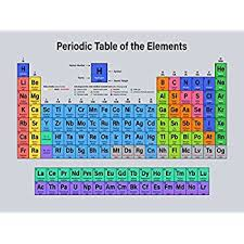 periodic table of elements poster 2017 updates 18x24in science poster for the clroom photo