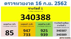 ตรวจหวยวันนี้ ผลสลากกินแบ่งรัฐบาล งวด 16/9/2562 (16 ก.ย. 2562) | 16 กันยายน  2562