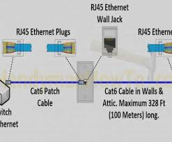 cat6 patch lead wiring diagram simple cat 5 wiring diagram racks 568a ethernet rj45 plug wiring diagram in cat6 · cat6 patch lead wiring diagram brilliant trend cat6 patch cable wiring diagram house diagrams best of