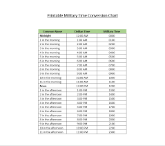 Printable Military Time Chart Army Time Converter
