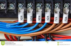 wiring harness loom design images for besides industrial control panel wiring wiring