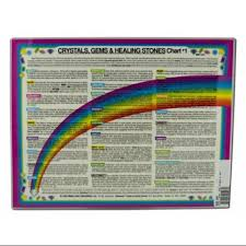 Inner Light Resources Crystals Gems Healing Stones