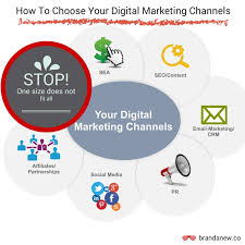 Marketing Channels How To Choose Your Digital Marketing Channels