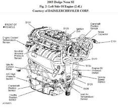 dodge neon engine diagram dodge wiring diagrams online