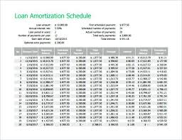 Amortization Schedule With Extra Principal Free Loan Amortization Schedule Excel Spreadsheet Printable With