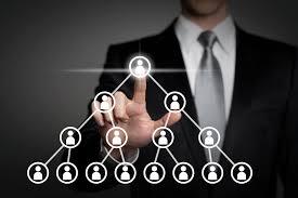 Написание магистерской диссертации по управлению персоналом на  Магистерская диссертация по управлению персоналом на заказ