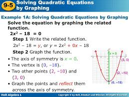 example 1a solving quadratic equations by graphing