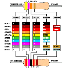 Resistor Color Code Chart Interesting Resistors