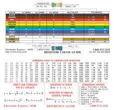 Resistor Measurement Chart Resistor Color Chat