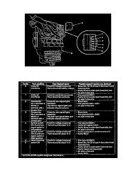 honda workshop manuals > ridgeline v6 3 5l 2006 > lighting and background image