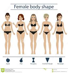 Swimsuit Body Type Chart Apple Pear Triangle Yahoo Image Search Results Dress